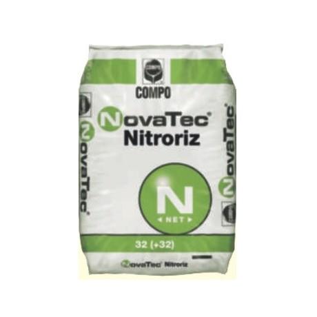 NovaTec Nitroriz